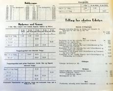 odder-1941-2